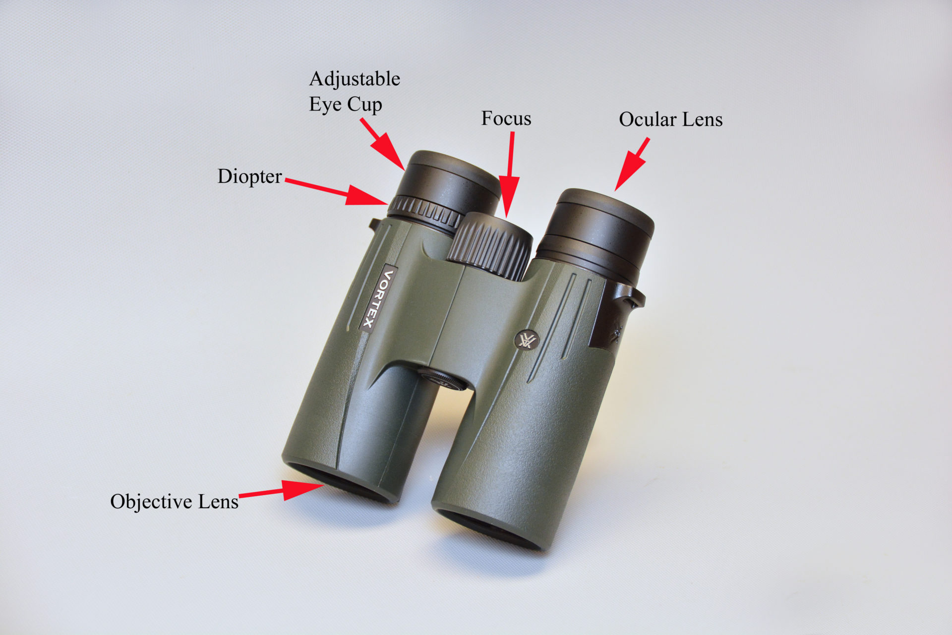 Understanding the major parts of a binocular is imperative to adjusting them properly.