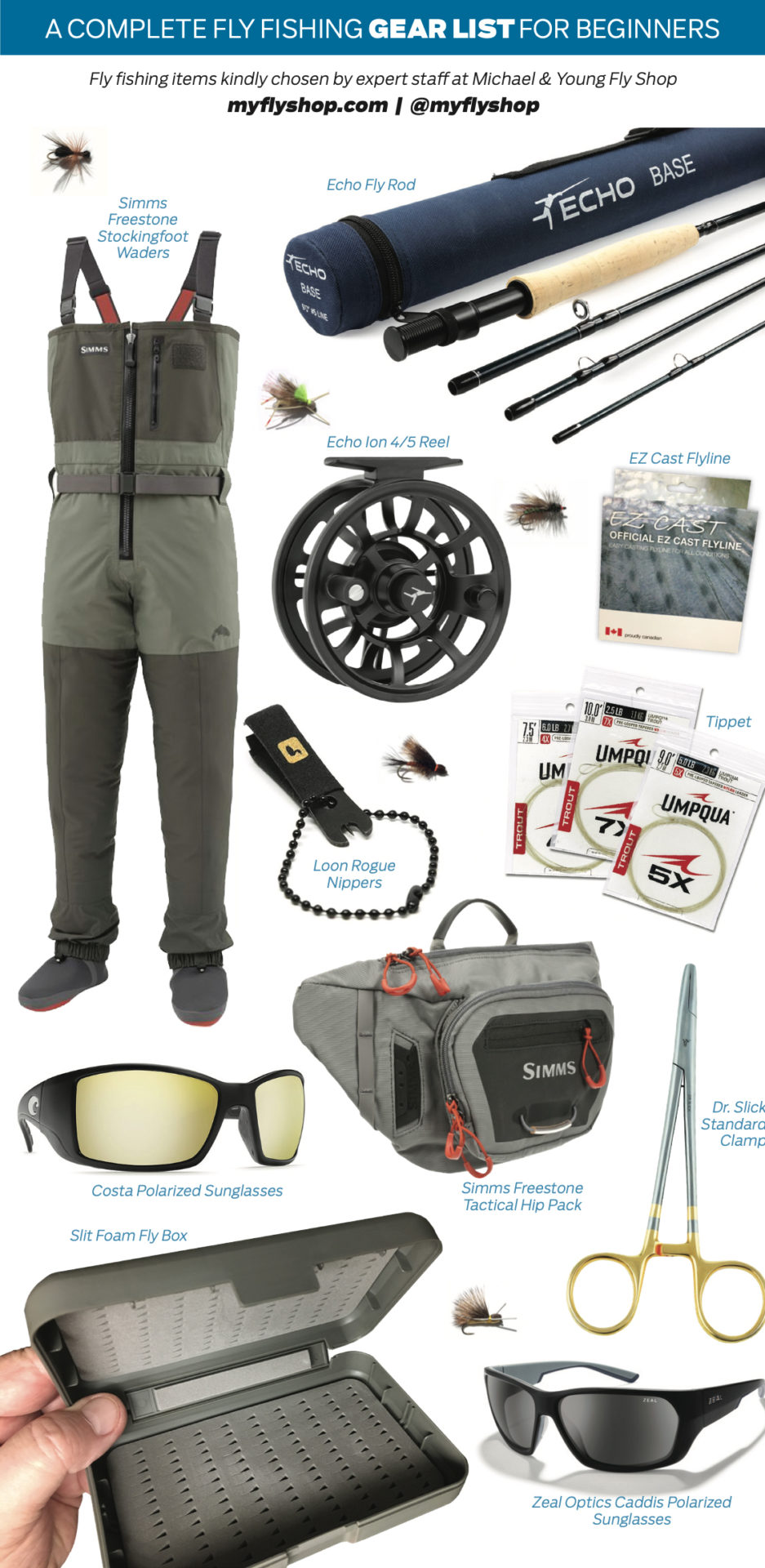 Fly fishing items kindly chosen by expert staff at Michael & Young Fly Shop.