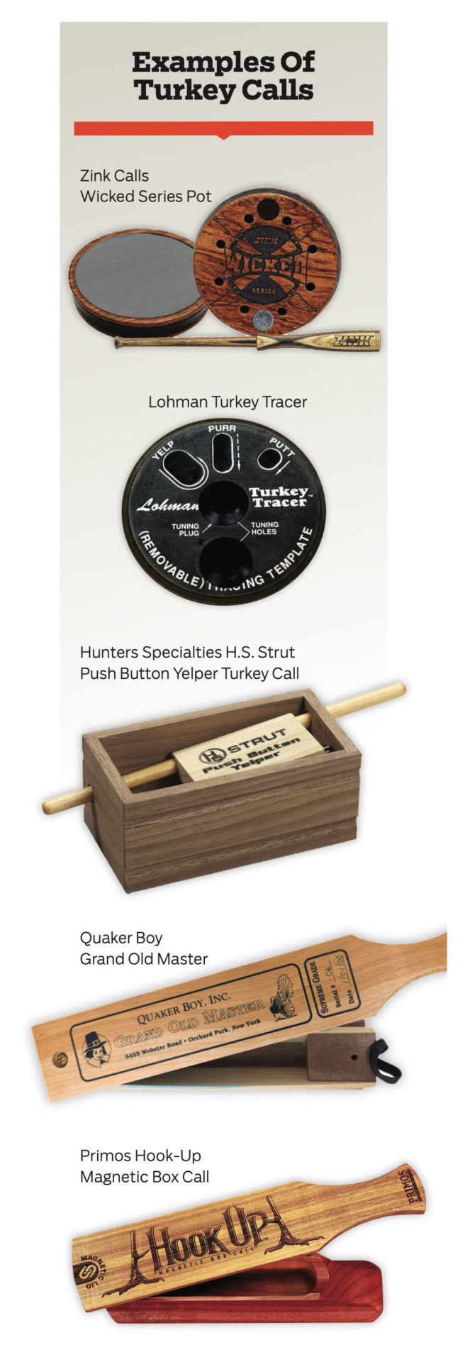 Examples of turkey calls.
